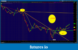 the easy edge for beginner traders-2012-06-04-tos_charts.png-2.png
