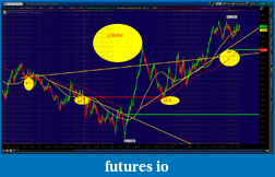 the easy edge for beginner traders-2012-06-04-tos_charts.png-33.png