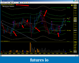 Trading PA with 20BB and Volume pattern indicator-jeffdots.png