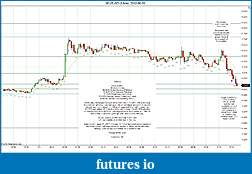 Trading spot fx euro using price action-2012-06-05-market-structure.jpg