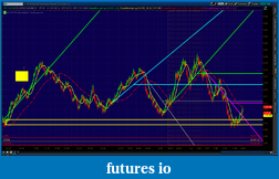 the easy edge for beginner traders-2012-06-05-tos_charts.png-44.png