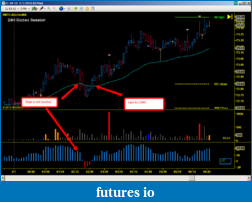 Trading PA with 20BB and Volume pattern indicator-slope.png