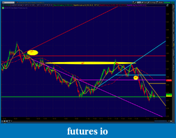 the easy edge for beginner traders-2012-06-05-tos_charts.png-55.png
