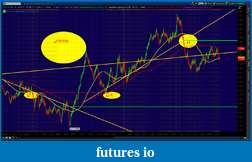 the easy edge for beginner traders-2012-06-05-tos_charts.png-6e.png