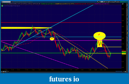 the easy edge for beginner traders-2012-06-05-tos_charts.png-77.png
