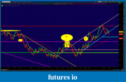the easy edge for beginner traders-2012-06-05-tos_charts.png-66.png