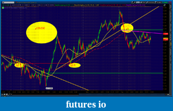 the easy edge for beginner traders-2012-06-05-tos_charts.png-88.png