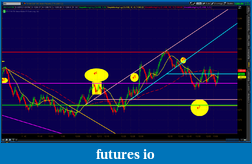 the easy edge for beginner traders-2012-06-05-tos_charts.png-99.png