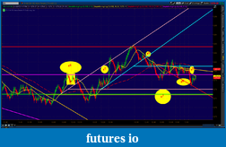 the easy edge for beginner traders-2012-06-05-tos_charts.png-555.png
