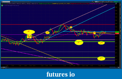 the easy edge for beginner traders-2012-06-05-tos_charts.png.6666.png