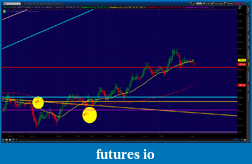 the easy edge for beginner traders-2012-06-05-tos_charts.png-1.png