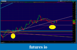 the easy edge for beginner traders-2012-06-05-tos_charts.png-2.png