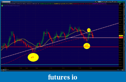 the easy edge for beginner traders-2012-06-05-tos_charts.png-3.png