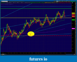 the easy edge for beginner traders-2012-06-05-tos_charts.png-5.png