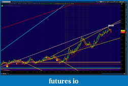 the easy edge for beginner traders-2012-06-06-tos_charts.png-66.png