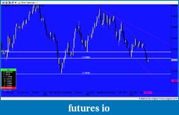 EURUSD 6E Euro-snapshot-1035.png