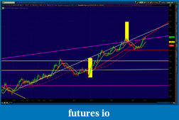 the easy edge for beginner traders-2012-06-06-tos_charts.png-2.png