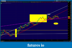 the easy edge for beginner traders-2012-06-06-tos_charts.png-3.png