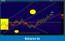 the easy edge for beginner traders-2012-06-06-tos_charts.png-4.png