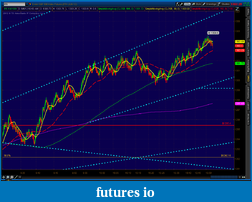 the easy edge for beginner traders-2012-06-06-tos_charts.png-5.png