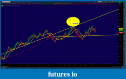 the easy edge for beginner traders-2012-06-06-tos_charts.png-6.png