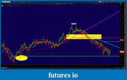 the easy edge for beginner traders-2012-06-06-tos_charts.png