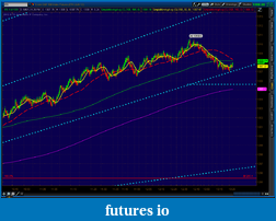 the easy edge for beginner traders-2012-06-06-tos_charts.png-1.png