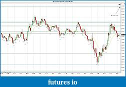 Trading spot fx euro using price action-2012-06-06-continued.jpg