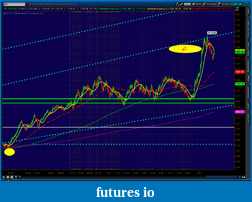 the easy edge for beginner traders-2012-06-07-tos_charts.png-3.png