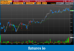 Day Trading Stocks with Discretion-20120605vfc.png