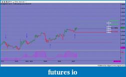 EURUSD 6E Euro-snapshot-1044.png