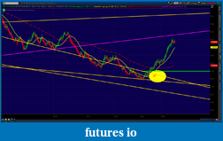 the easy edge for beginner traders-2012-06-07-tos_charts.png-5.png