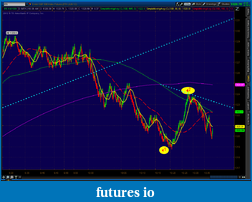 the easy edge for beginner traders-2012-06-07-tos_charts.png-1.png