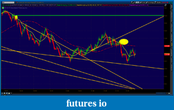 the easy edge for beginner traders-2012-06-07-tos_charts.png-2.png