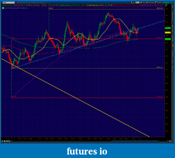 the easy edge for beginner traders-2012-06-07-tos_charts.png-4.png