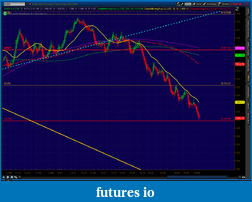 the easy edge for beginner traders-2012-06-07-tos_charts.png-6.png