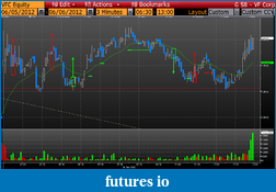 Day Trading Stocks with Discretion-20120606vfc.png