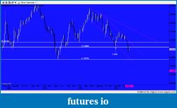 EURUSD 6E Euro-snapshot-1052.png