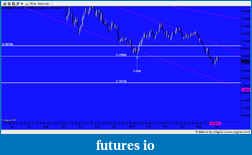 EURUSD 6E Euro-snapshot-1053.png