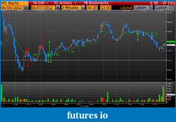 Day Trading Stocks with Discretion-20120607vfc.png