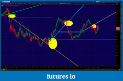 the easy edge for beginner traders-2012-06-08-tos_charts.png-4.png