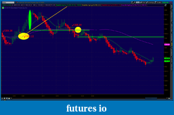 the easy edge for beginner traders-2012-06-08-tos_charts.png-7.png
