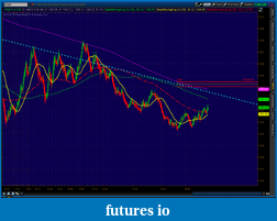the easy edge for beginner traders-2012-06-08-tos_charts.png-8.png