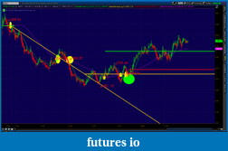 the easy edge for beginner traders-2012-06-08-tos_charts.png-10.png