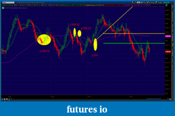 the easy edge for beginner traders-2012-06-08-tos_charts.png-2.png