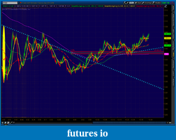 the easy edge for beginner traders-2012-06-08-tos_charts.png-6.png