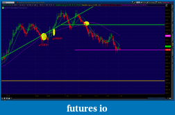 the easy edge for beginner traders-2012-06-08-tos_charts.png-1.png
