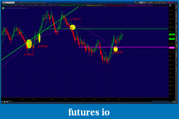 the easy edge for beginner traders-2012-06-08-tos_charts.png-3.png