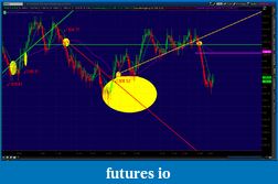 the easy edge for beginner traders-2012-06-08-tos_charts.png-5.png