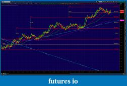 the easy edge for beginner traders-2012-06-08-tos_charts.png-9.png